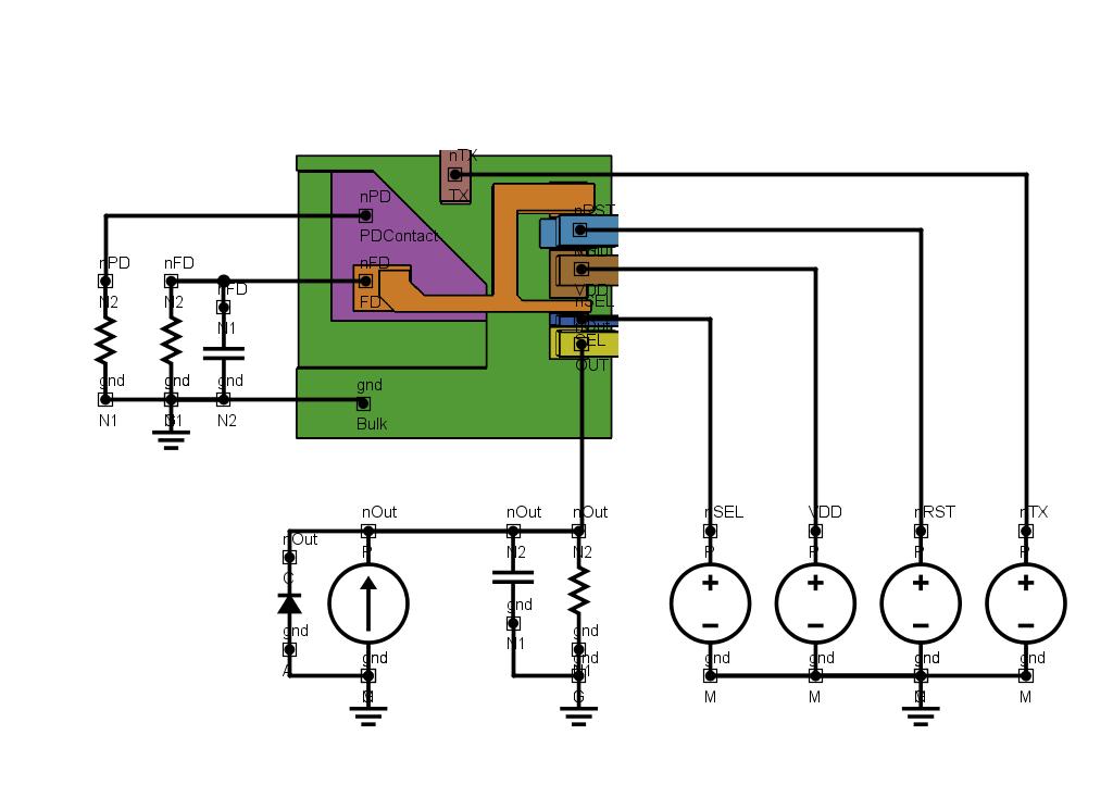 Schematics: Full-cell TCAD CMOS Image Sensor (CIS)