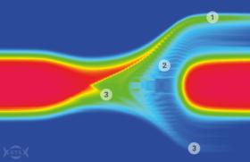 Screenshot: Phase-space plot